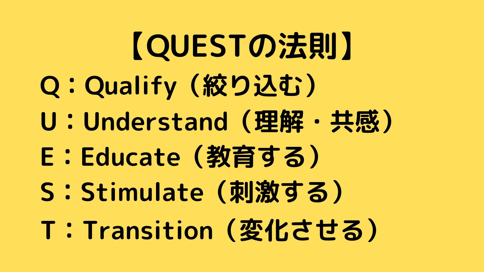 QUESTの法則 QUESTフォーミュラ 1