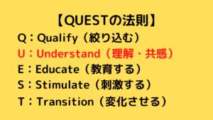 QUESTの法則 QUESTフォーミュラ 3