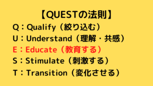 QUESTの法則 QUESTフォーミュラ 4